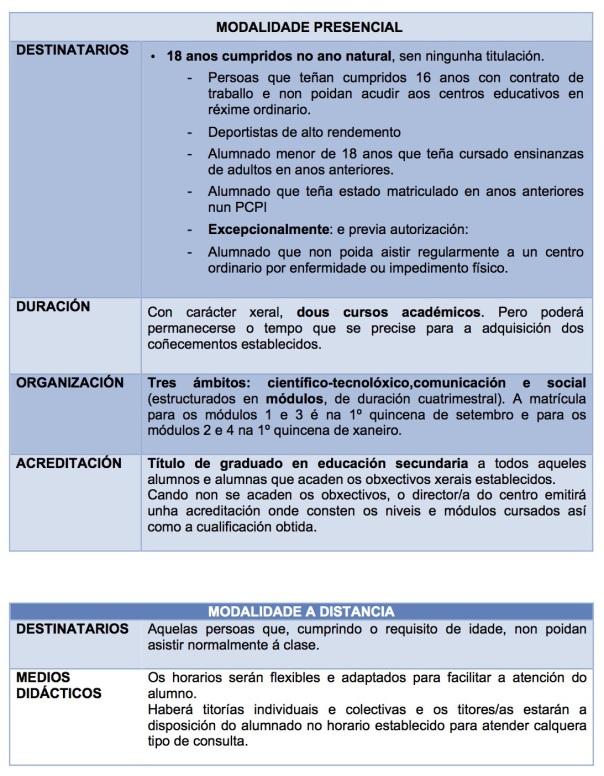 EDUCACIÓN SECUNDARIA PARA PERSOAS ADULTAS 1